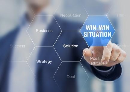Checkliste zur Verhandlungsführung